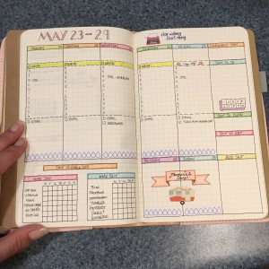 Picture of weekly layout